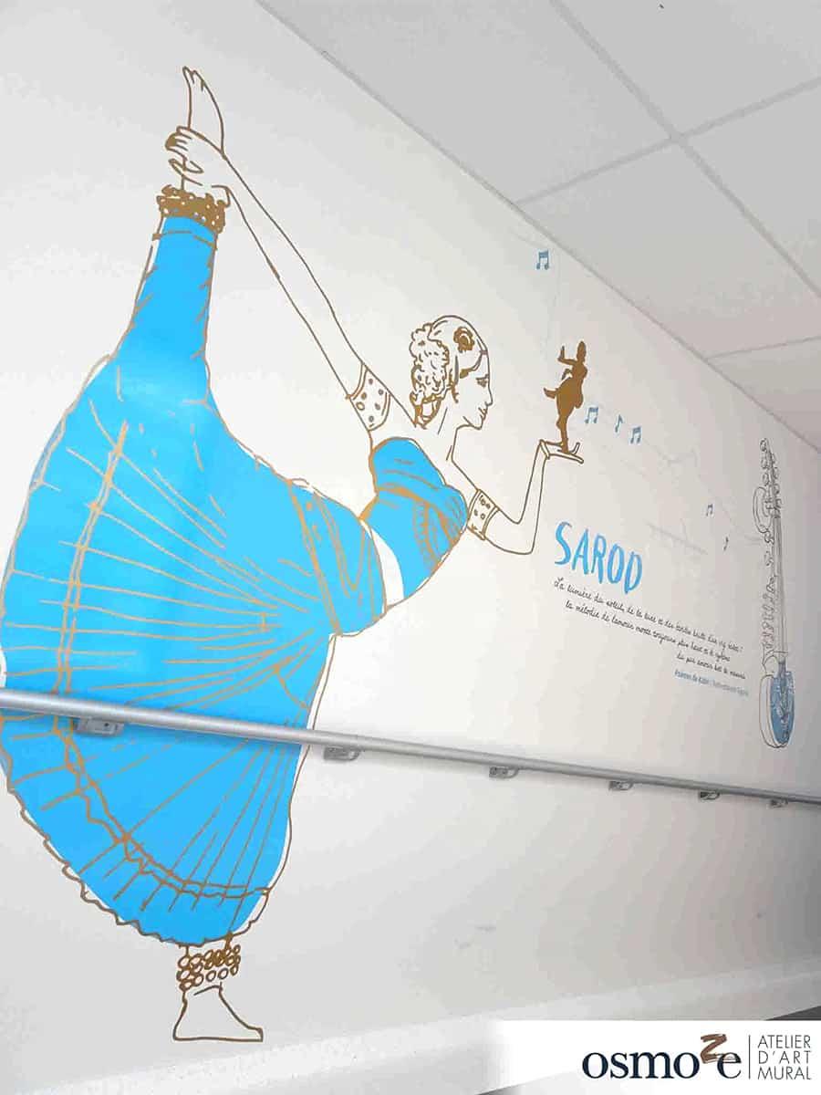 Décoration murale et signalétique artistique > Signalétique décorative > Décoration murale Centre Hospitalier>CH Bretagne Sud>Décoration thème Inde>Danse