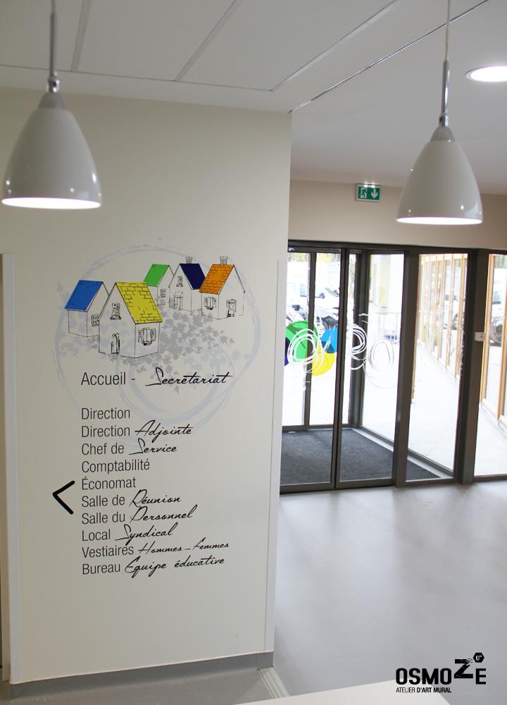 Décoration murale > Centre Adultes Enfants Inadaptés Handicapés > Signalétique