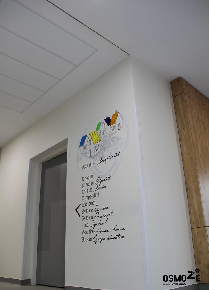 Décoration murale > Centre Adultes Enfants Inadaptés Handicapés > Design > Signalétique