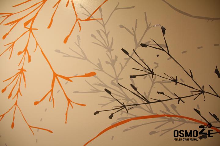 Décoration > Espace pause et café > Décor Mural