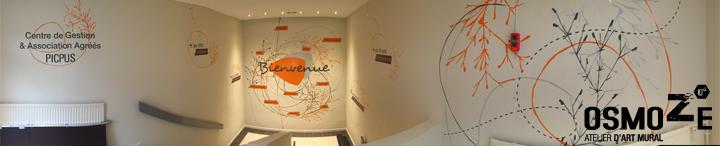 Décoration > Fresque > Cage Escalier > Panoramique