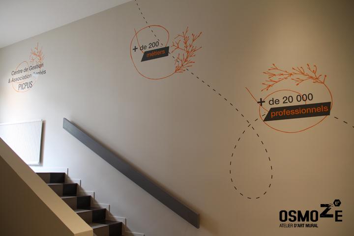 Décoration > Fresque > Cage Escalier > Décor Entrée Entreprise