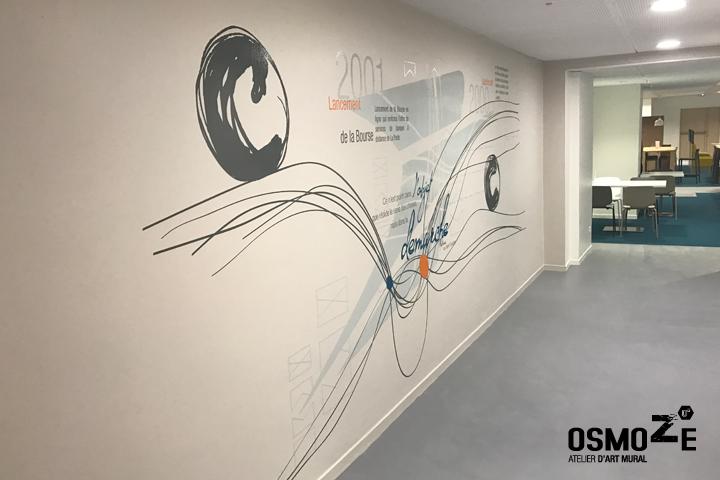 Décoration Murale > Couloir > Restaurant Entreprise La Poste Dijon