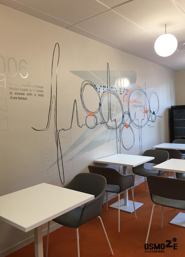 Fresque murale salle restaurant entreprise la poste dijon