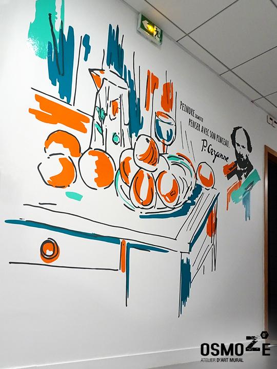 Paroles De Peintres  Dcoration Murale Vitrophanie Et Signaltique