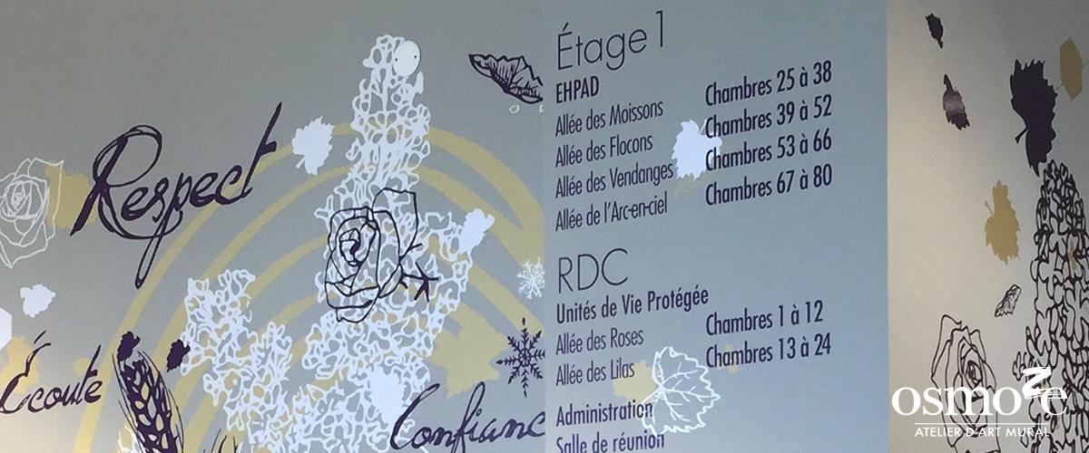 Décoration murale et signalétique artistique > Décoration et signalétique décorative > Fresque design > Signalétique > Intérieur