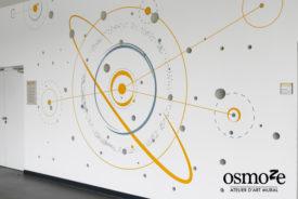 Décoration murale : ITER Organization