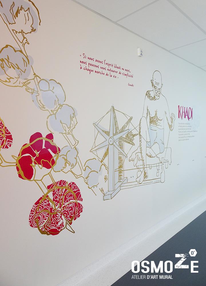 Décoration murale et signalétique artistique > Signalétique décorative > Décoration murale Centre Hospitalier>CH Bretagne Sud>Décoration thème Inde