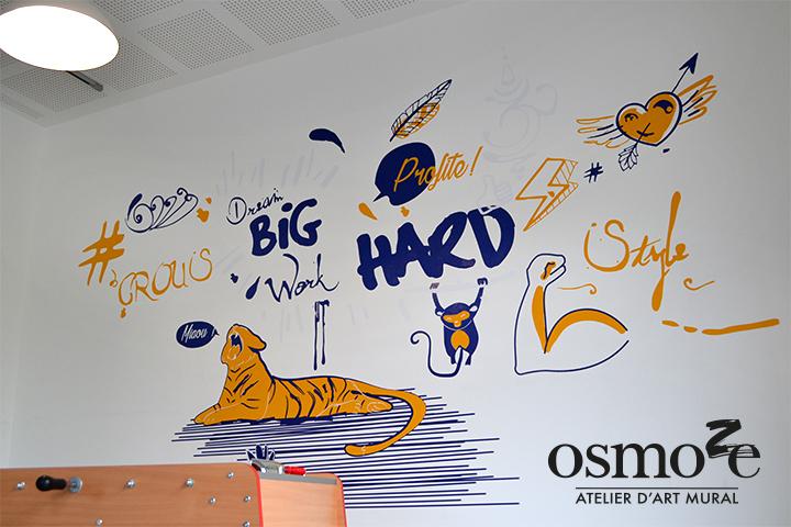 Décoration murale et signalétique artistique > Décoration et signalétique murale design> Crous Versailles Orsay > Résidence Eileen Gray > Salle Commune